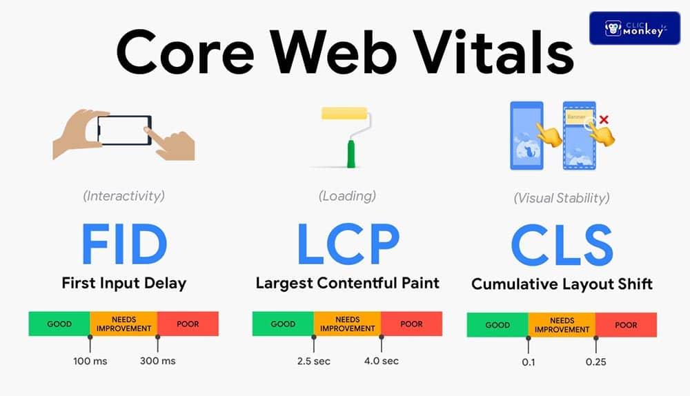 Core Web Vitals Google SEO